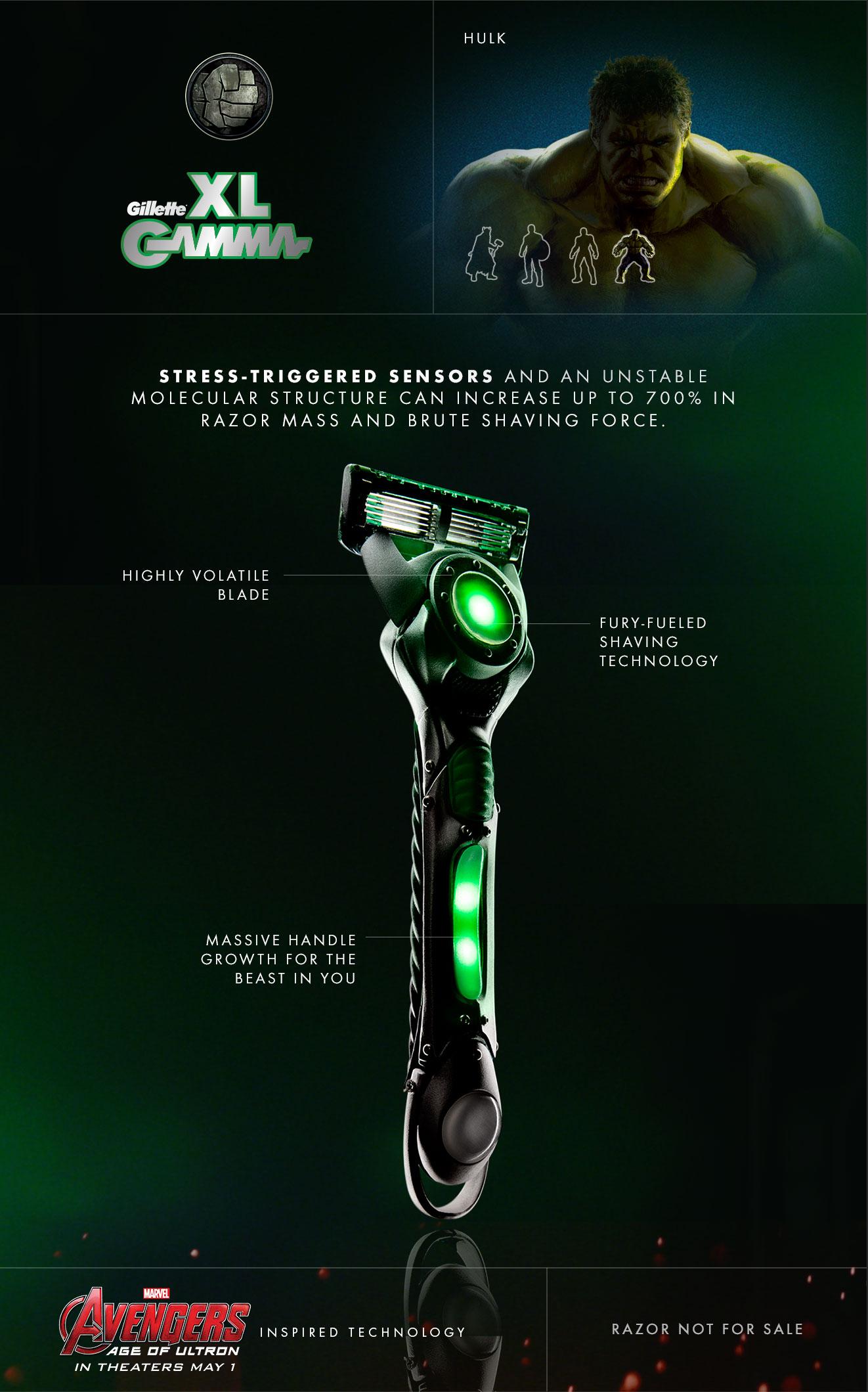 gillette_xl_gamma_razor_hulk